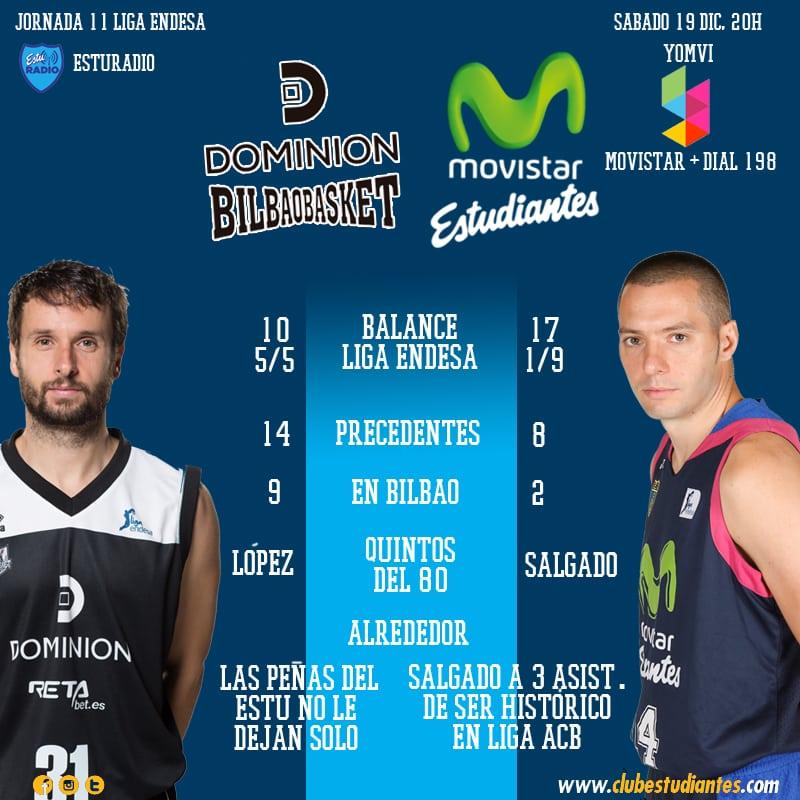 Dominion Bilbao Basket- Movistar Estudiantes: primer reto antes de Navidad (sábado 20h, Yomvi, Movistar + y EstuRadio)