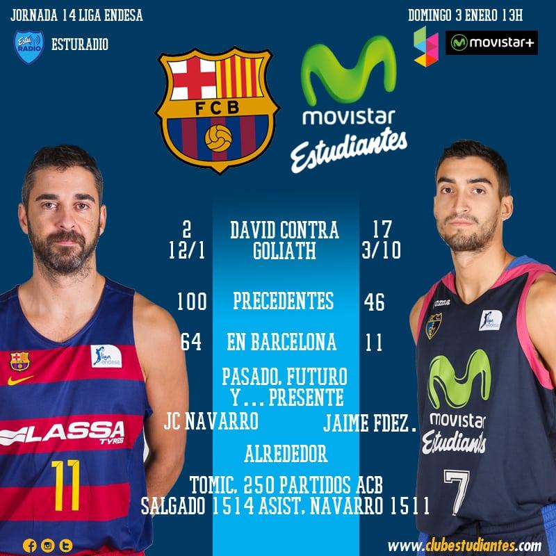 Un reto de altura para abrir 2016 (FC Barcelona Lassa- Movistar Estudiantes. Domingo 3 de enero, 13h Movistar +, Yomvi y EstuRadio)
