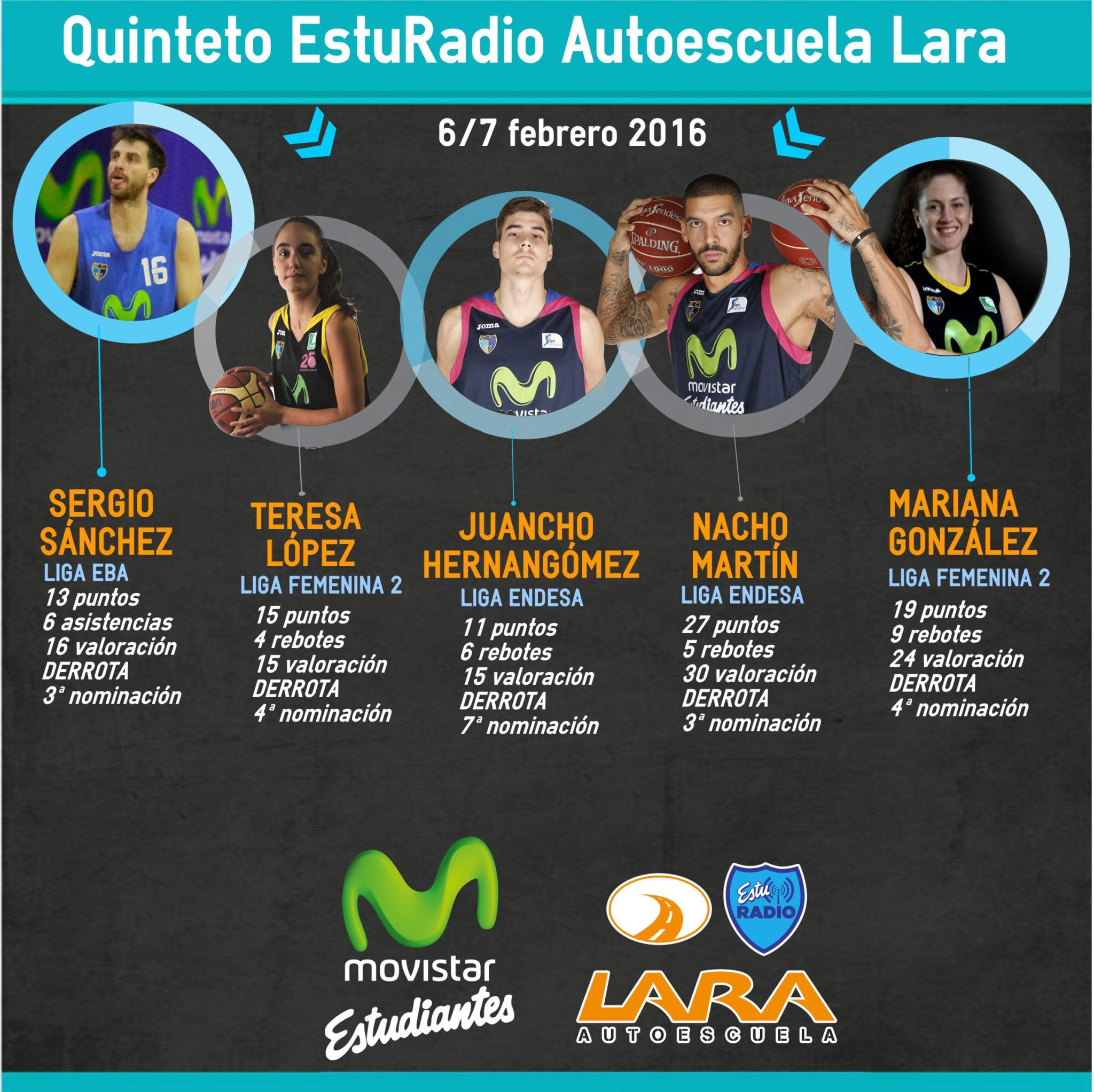 Quinteto EstuRadio: Sergio Sánchez, Teresa López, Juancho Hernangómez, Nacho Martín y Mariana González