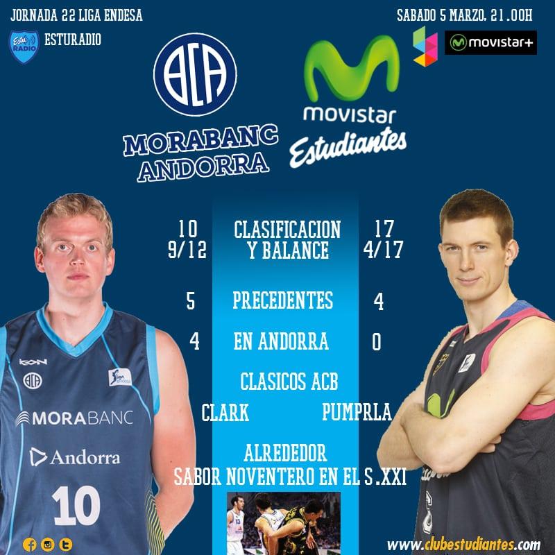 Morabanc Andorra – Movistar Estudiantes: la primera de 14 finales (sábado, 21h)