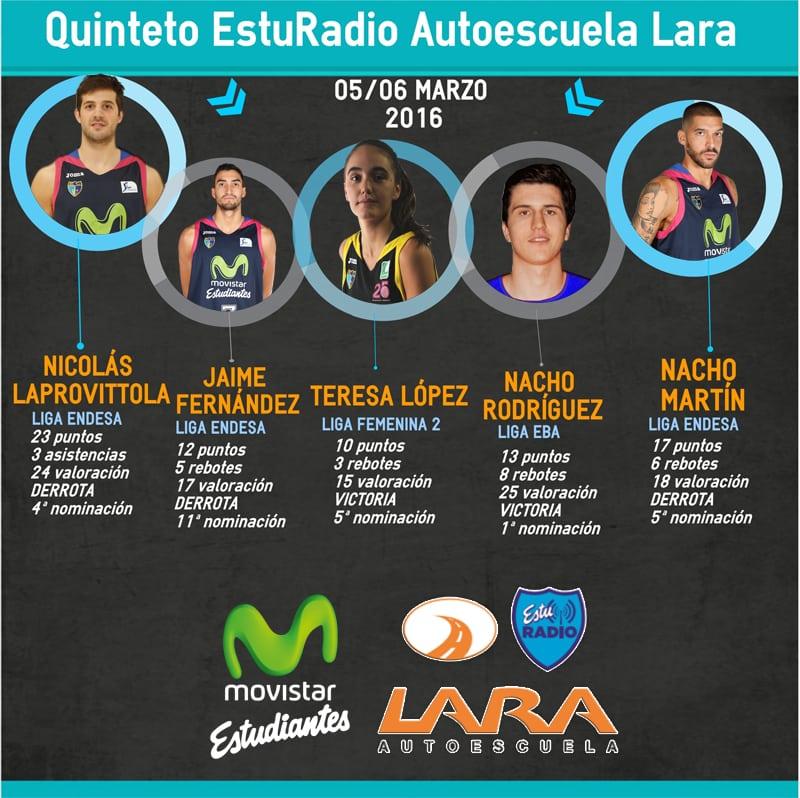 Quinteto EstuRadio: Laprovittola, Jaime Fernández, Teresa López, Nacho Rodríguez y Nacho Martín.