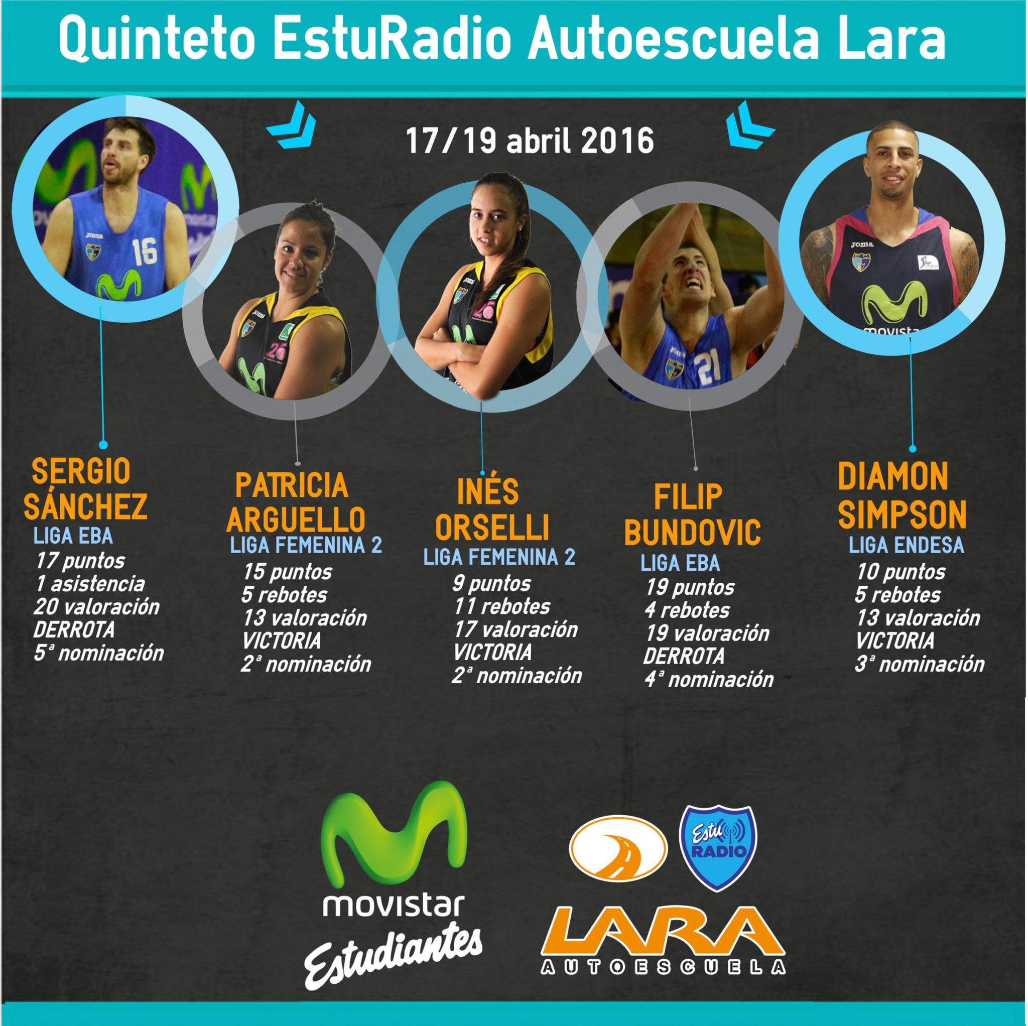 Quinteto EstuRadio Autoescuela Lara: Sergio Sánchez, Patricia Argüello, Inés Orselli, Filip Bundovic y Diamon Simpson