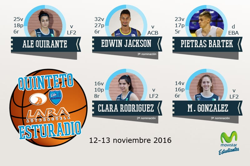 Quinto Quinteto EstuRadio Autoescuela Lara: Ale Quirante, Edwin Jackson, Bartek Pietras, Clara Rodríguez y Mariana González