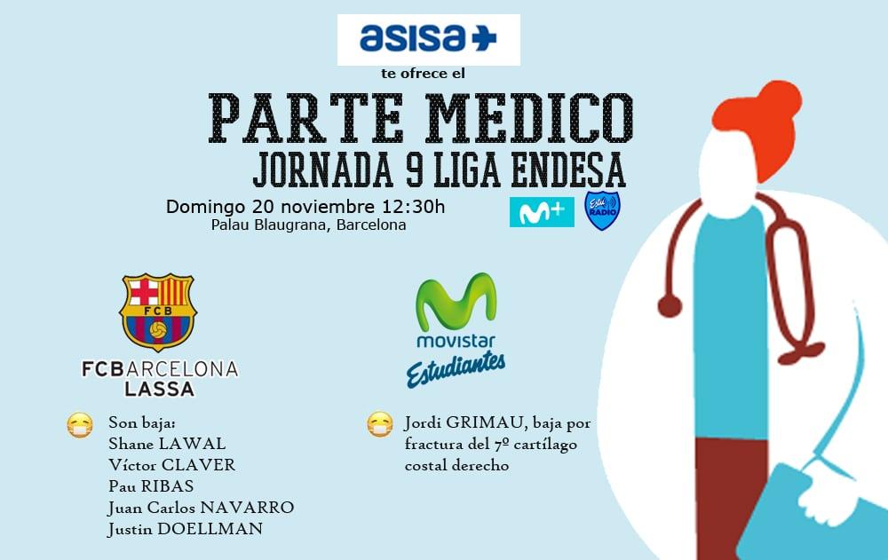 Asisa ofrece el parte médico del FC Barcelona Lassa- Movistar Estudiantes