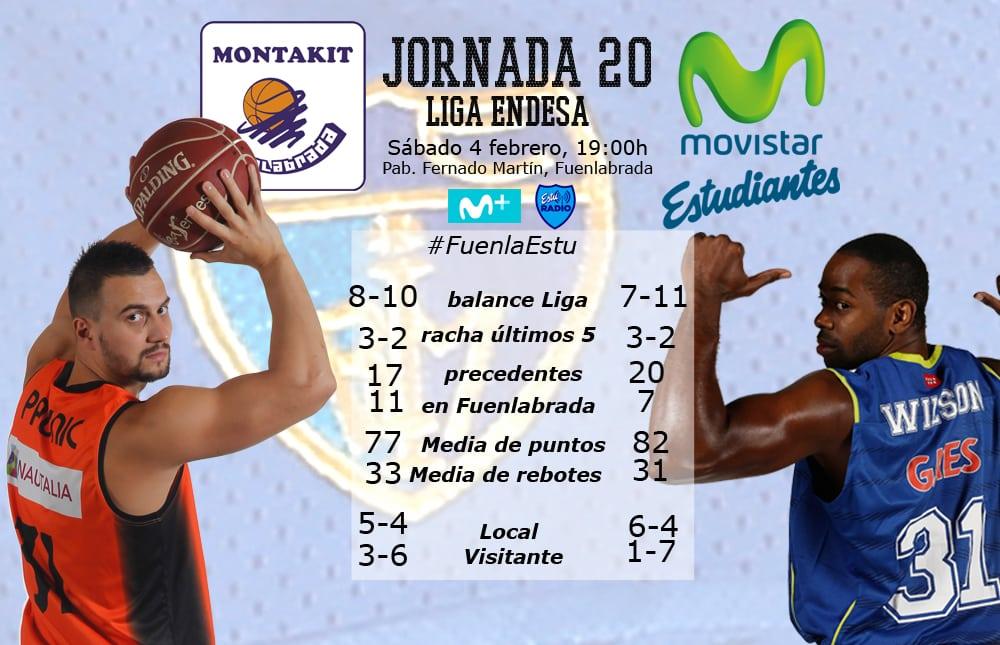 Montakit Fuenlabrada- Movistar Estudiantes, todos los ingredientes para tener un auténtico derbi (sábado 4, 19h Movistar + y EstuRadio)