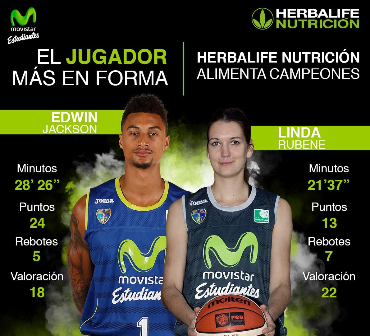 Herbalife presenta a los jugadores más en forma de la jornada: Edwin Jackson y Linda Rubene