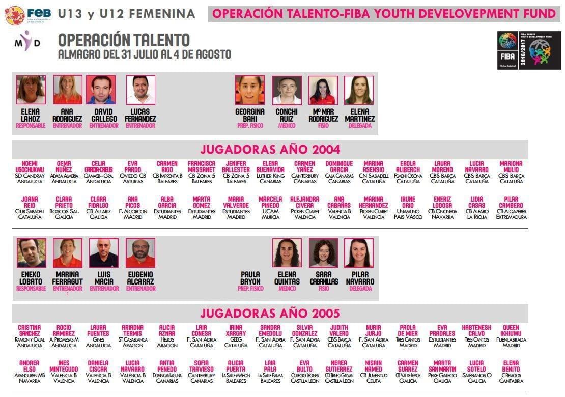 La Operación Talento de FEB, en marcha con representación de Movistar Estudiantes