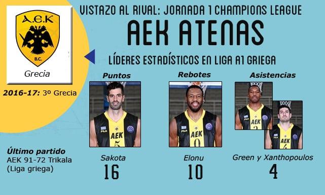 Vistazo al rival: AEK Atenas, el más histórico del grupo de los históricos