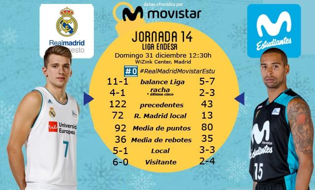 La campanada de Nochevieja es el derbi madrileño (Real Madrid CF- Movistar Estudiantes, domingo 12:30h, Cero)