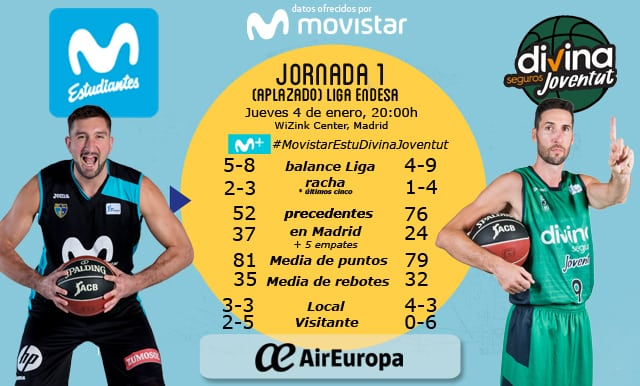 LIGA ENDESA  El clásico del basket es también un duelo directo (jueves 20h, Movistar +)