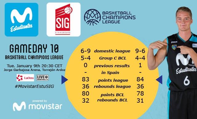 CHAMPIONS Movistar Estudiantes – SIG Strasbourg para romper el empate del grupo C. Martes 20:30h (Torrejón. LaOtra Telemadrid)