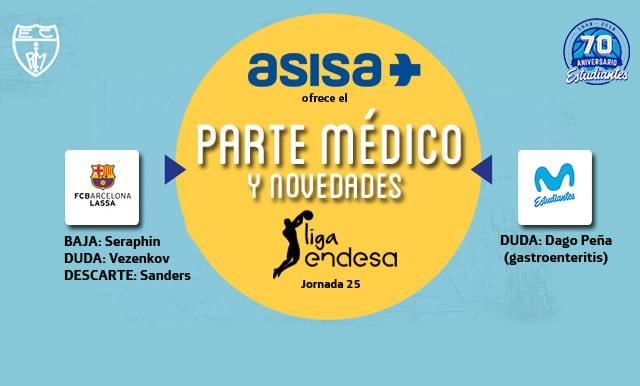 Asisa ofrece el parte médico y novedades del FC Barcelona Lassa-  Movistar Estudiantes.