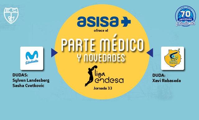 Asisa ofrece el parte médico y novedades del  Movistar Estudiantes – Herbalife Gran Canaria: dudas Landesberg y Cvetkovic
