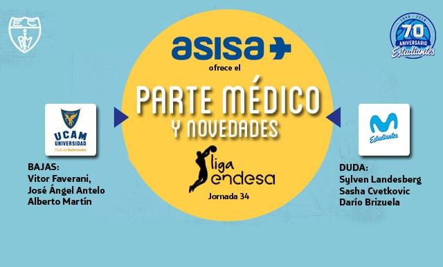 Asisa ofrece el parte médico y novedades del UCAM Murcia – Movistar Estudiantes: dudas Landesberg, Cvetkovic y Brizuela