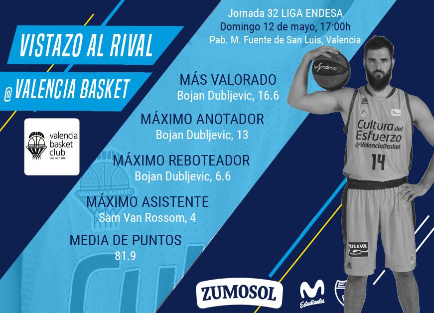 Vistazo a Valencia Basket