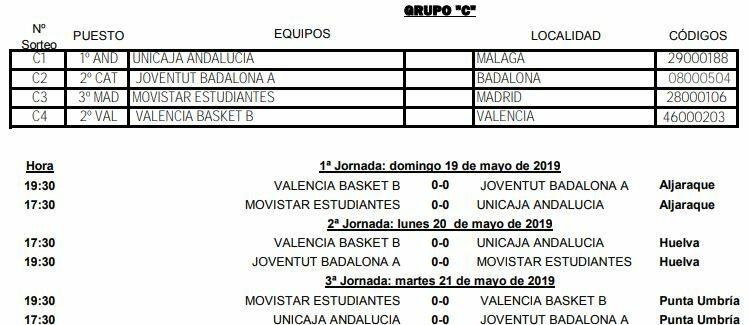 Calendario Unicaja.Campeonato De Espana Cadete Masculino Movistar Estudiantes
