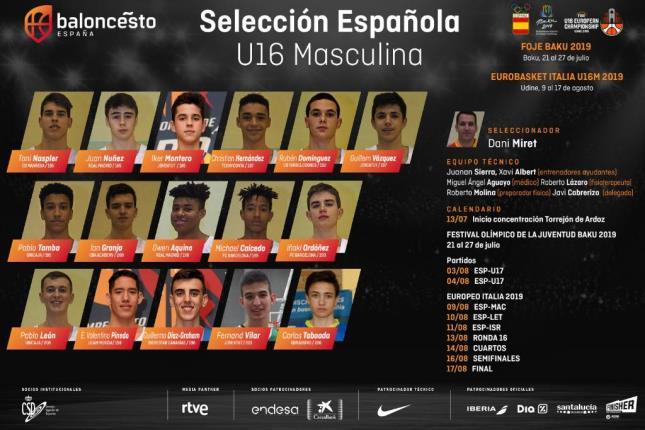 Doble reto para Rubén Domínguez con la U16M