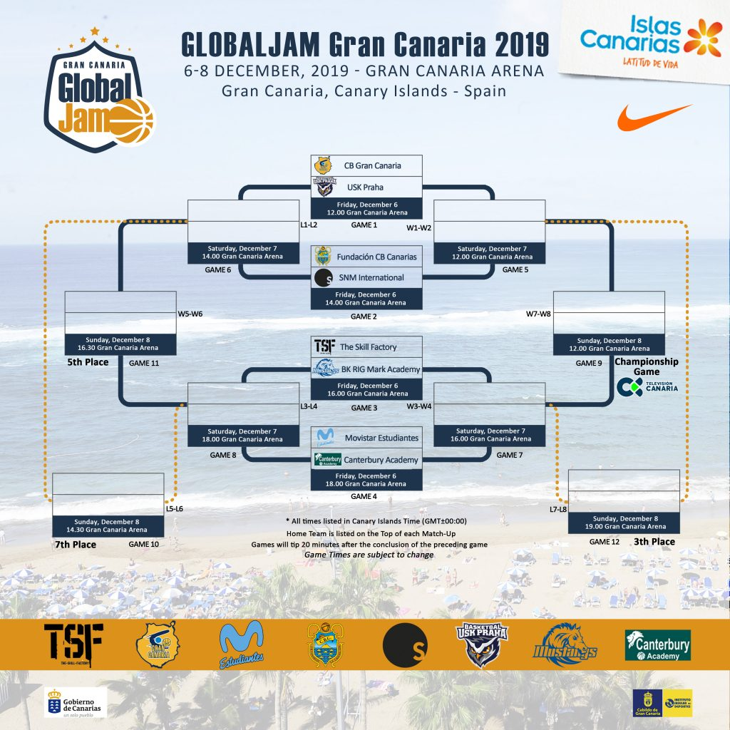 Movistar Estudiantes en el Global Jam