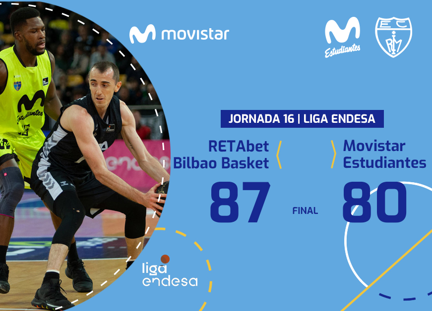 Retabet Bilbao impuso su ley en el último cuarto (87-80)
