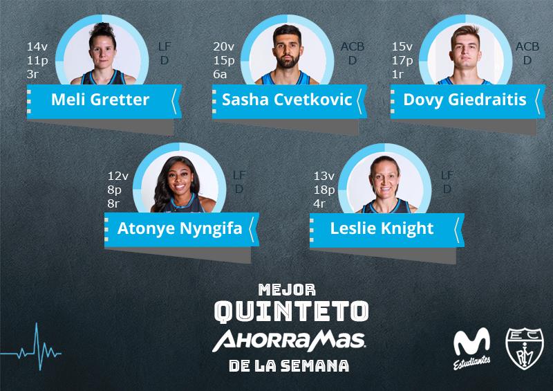 1er Quinteto Ahorramas 2020-21