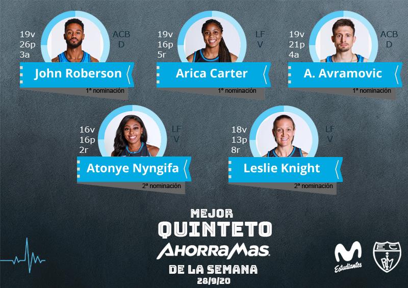 2º Quinteto Ahorramas: Roberson, Carter, Avramovic, Nyingifa y Knight