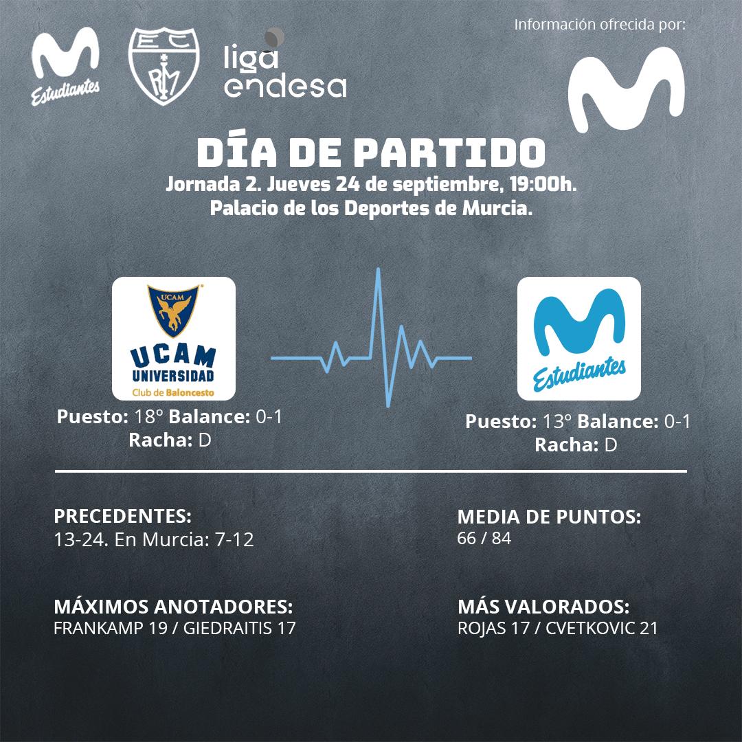 ACB. Sin descanso: jueves en Murcia (19h)