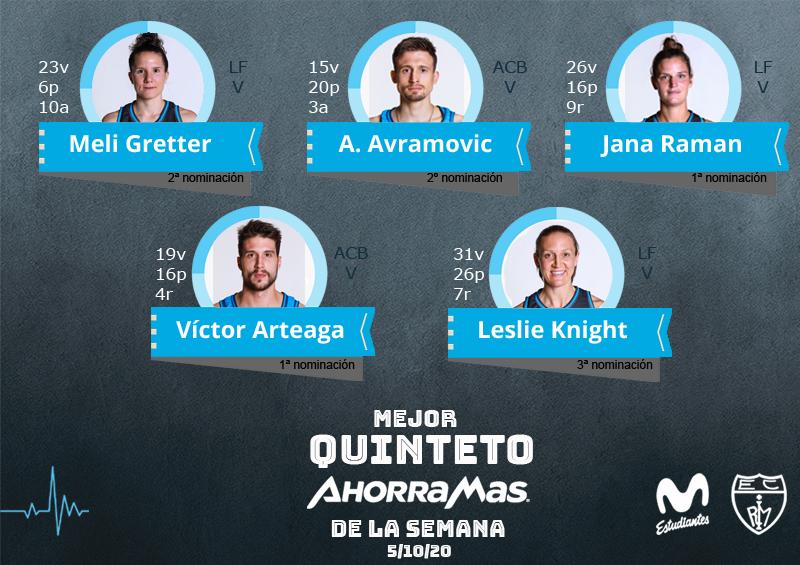 3er Quinteto Ahorramas: Gretter, Avramovic, Raman, Arteaga y Knight