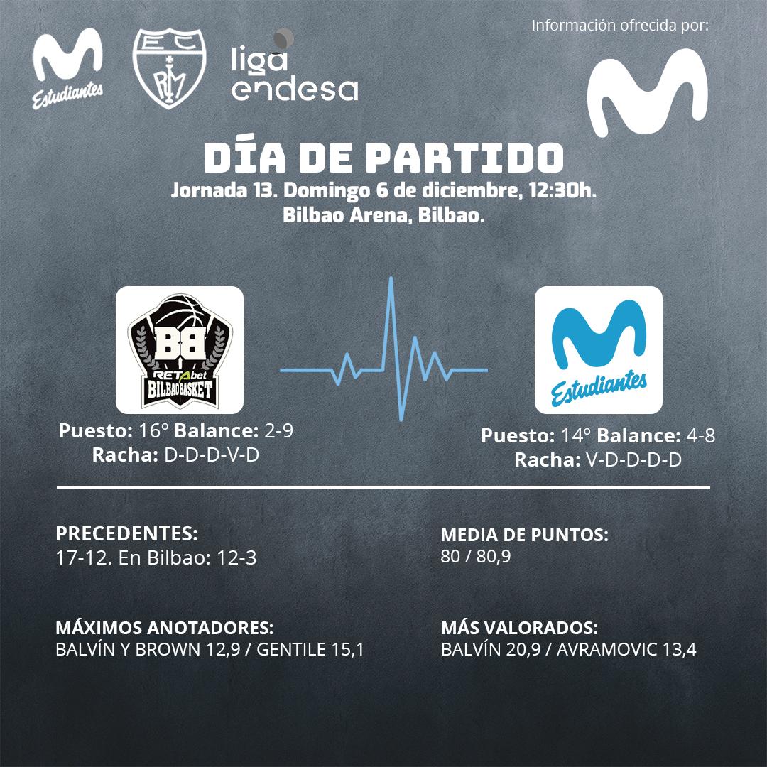 ACB: importante duelo en Bilbao (domingo, 12:30h)