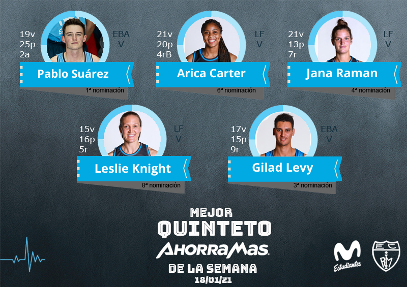 15º Quinteto Ahorramas: Suárez, Carter, Raman, Knight y Levy