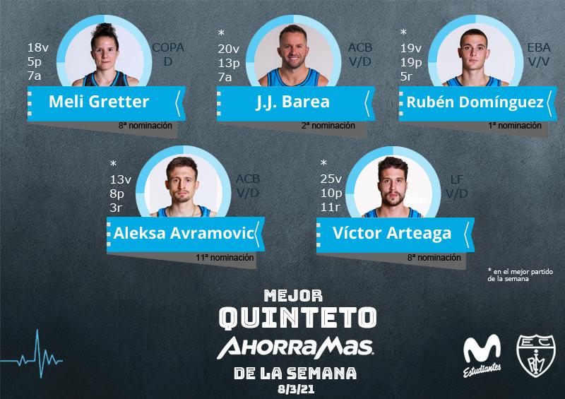 21º Quinteto Ahorramas: Gretter, Barea, Domínguez, Avramovic y Arteaga