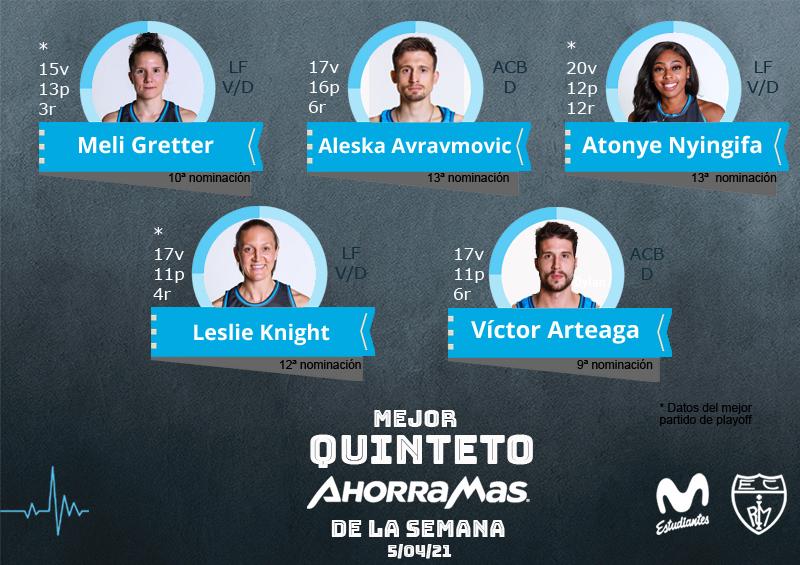 25º Quinteto Ahorramas: Gretter, Avramovic, Nyingifa, Knight y Arteaga