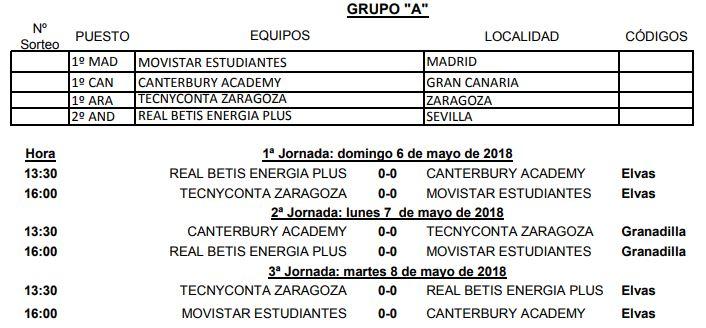 Calendario Tecnyconta.Campeonato De Espana Junior Masculino El Grupo De La Muerte Para
